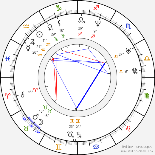 Hiro Koda birth chart, biography, wikipedia 2018, 2019