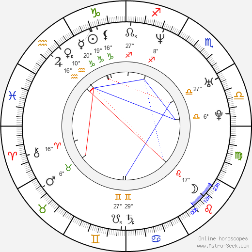 Jemaine Clement birth chart, biography, wikipedia 2017, 2018
