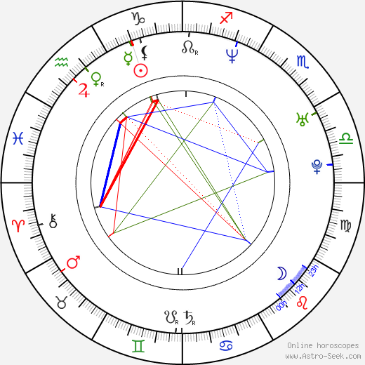 Jemaine Clement horoscope, astrology, astro natal chart