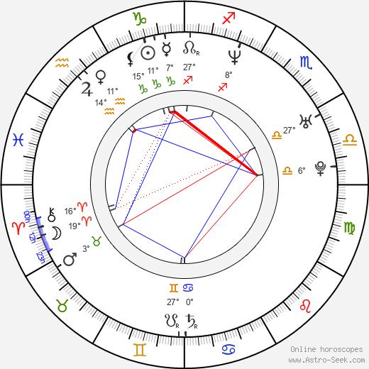 Juha Lind birth chart, biography, wikipedia 2019, 2020