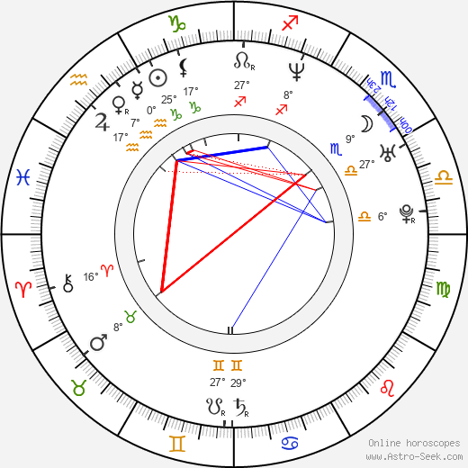 Kati Winkler birth chart, biography, wikipedia 2019, 2020