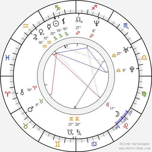 Kelly Marcel birth chart, biography, wikipedia 2020, 2021