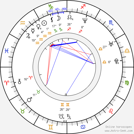 Kim Dotcom birth chart, biography, wikipedia 2017, 2018