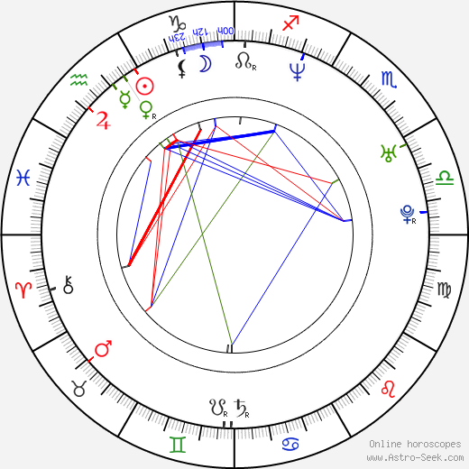 Kim Dotcom astro natal birth chart, Kim Dotcom horoscope, astrology