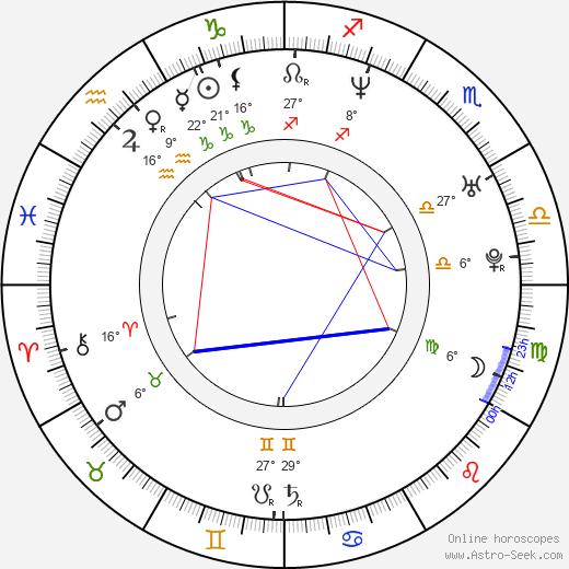 Kimberly Chambers birth chart, biography, wikipedia 2018, 2019