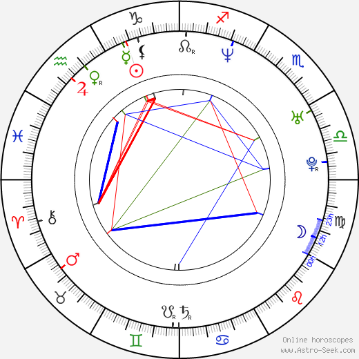 Kimberly Chambers astro natal birth chart, Kimberly Chambers horoscope, astrology