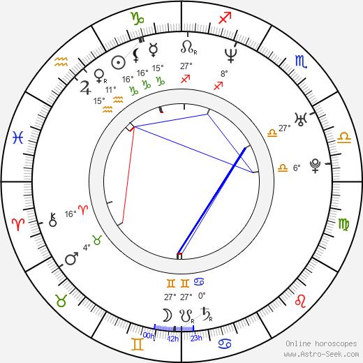 Kristy Yang birth chart, biography, wikipedia 2020, 2021