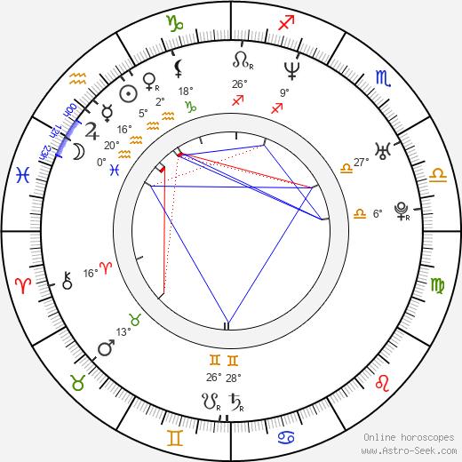 Kurt Evans birth chart, biography, wikipedia 2020, 2021