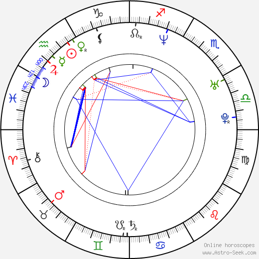 Kurt Evans birth chart, Kurt Evans astro natal horoscope, astrology