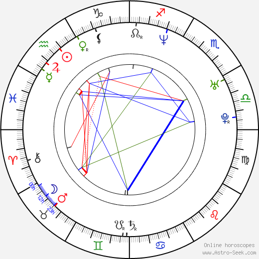 Lee Yoon Jung astro natal birth chart, Lee Yoon Jung horoscope, astrology