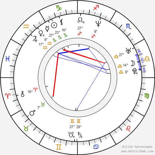 Lies Visschedijk birth chart, biography, wikipedia 2018, 2019