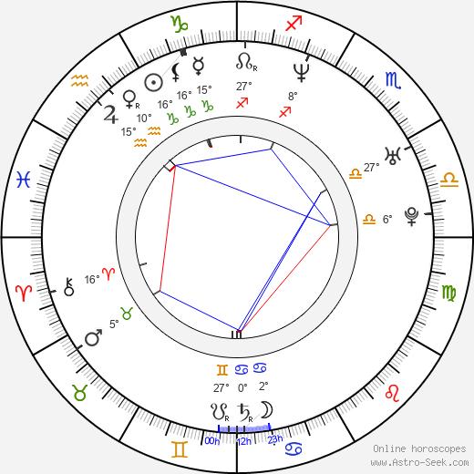 Massimo D'Anolfi birth chart, biography, wikipedia 2020, 2021