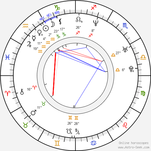 Matthew Humphreys birth chart, biography, wikipedia 2019, 2020