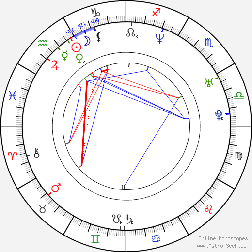Matthew Humphreys astro natal birth chart, Matthew Humphreys horoscope, astrology