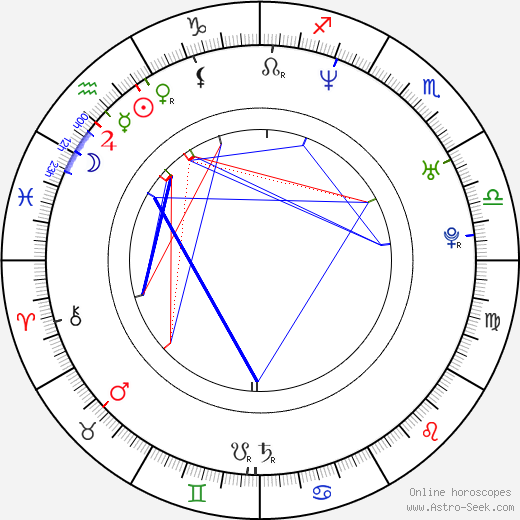 Matthew Odmark birth chart, Matthew Odmark astro natal horoscope, astrology