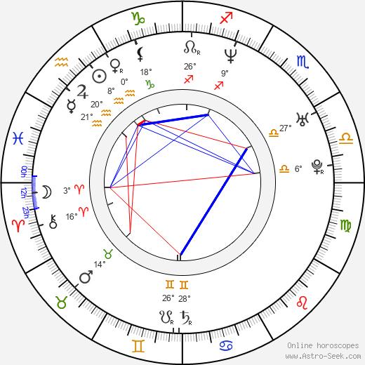 Melody Perkins birth chart, biography, wikipedia 2019, 2020