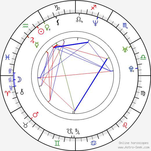 Melody Perkins birth chart, Melody Perkins astro natal horoscope, astrology