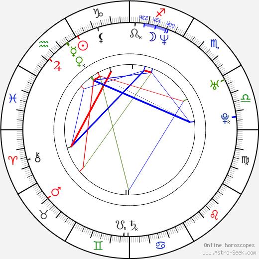 Natassia Malthe astro natal birth chart, Natassia Malthe horoscope, astrology