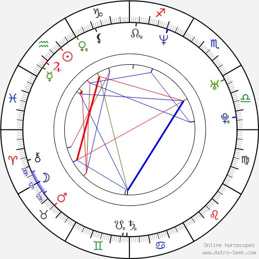 Olivia Colman astro natal birth chart, Olivia Colman horoscope, astrology