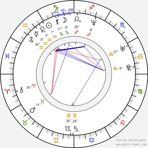 Pau Martínez birth chart, biography, wikipedia 2019, 2020