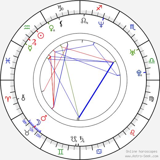 Roque Valero день рождения гороскоп, Roque Valero Натальная карта онлайн