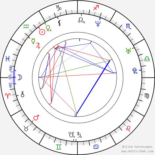 Shin Itagaki tema natale, oroscopo, Shin Itagaki oroscopi gratuiti, astrologia