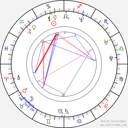 Sonja Richter birth chart, Sonja Richter astro natal horoscope, astrology