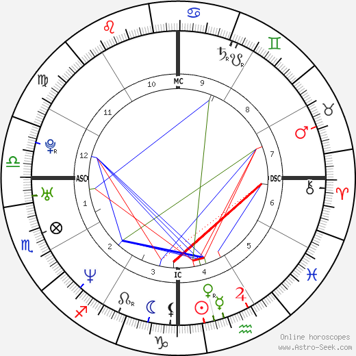 Thomas Beatie astro natal birth chart, Thomas Beatie horoscope, astrology