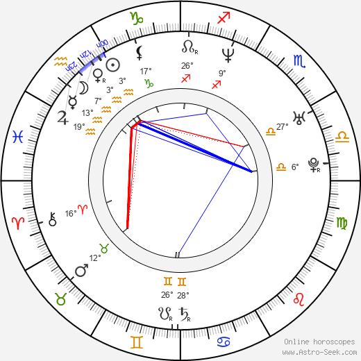 Tiffani Thiessen tema natale, biography, Biografia da Wikipedia 2020, 2021