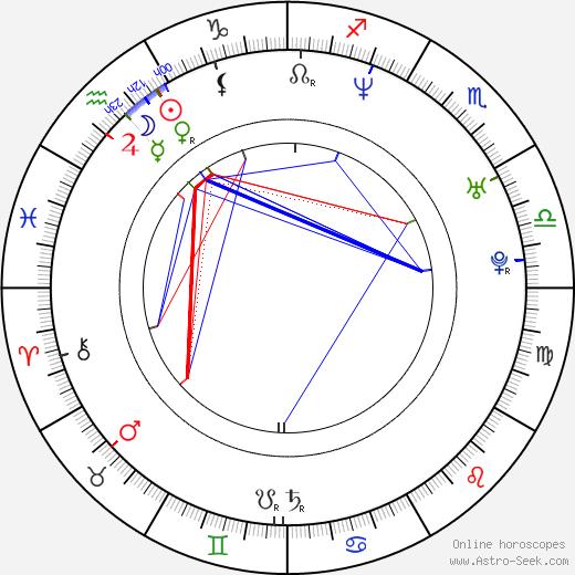 Tiffani Thiessen tema natale, oroscopo, Tiffani Thiessen oroscopi gratuiti, astrologia