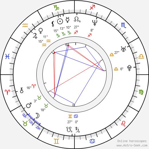 Vanessa Gravina birth chart, biography, wikipedia 2019, 2020