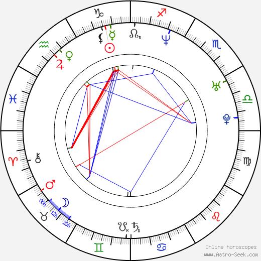 Vanessa Gravina astro natal birth chart, Vanessa Gravina horoscope, astrology