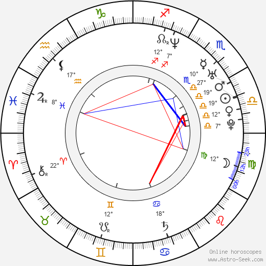 Aaron Lowe birth chart, biography, wikipedia 2019, 2020
