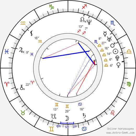 Allison Munn birth chart, biography, wikipedia 2020, 2021