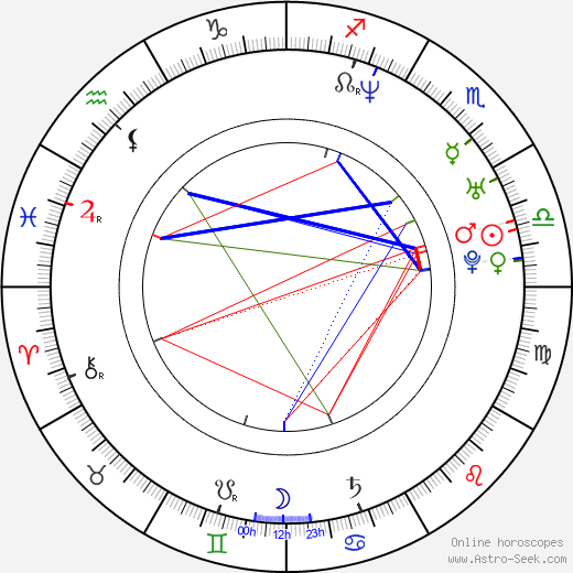 Allison Munn birth chart, Allison Munn astro natal horoscope, astrology
