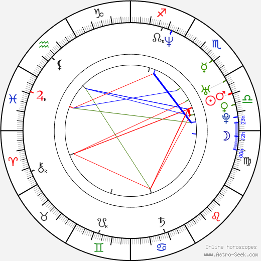 Branden Williams astro natal birth chart, Branden Williams horoscope, astrology