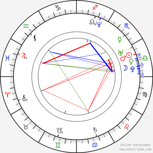 Dana Glover horoscope, astrology, astro natal chart