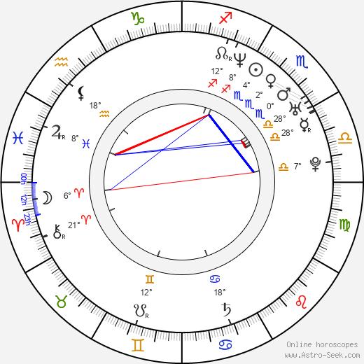 Dayanara Torres birth chart, biography, wikipedia 2020, 2021