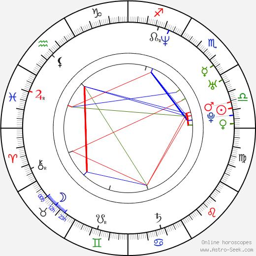 Doreén Dietel tema natale, oroscopo, Doreén Dietel oroscopi gratuiti, astrologia