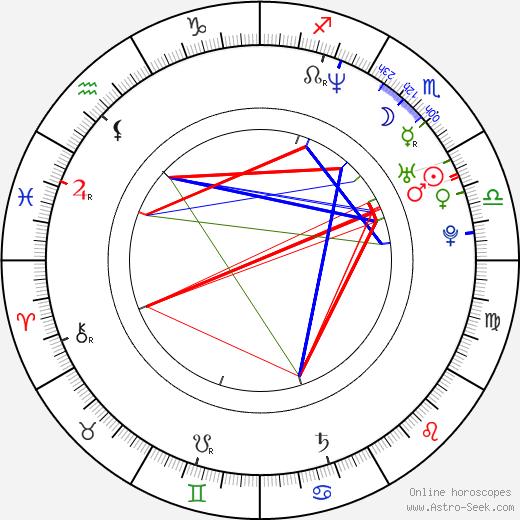 Emerson Burton astro natal birth chart, Emerson Burton horoscope, astrology