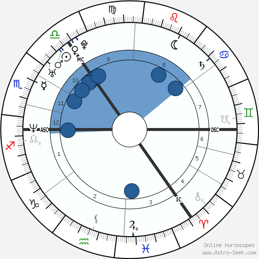 Jacqueline Pirie wikipedia, horoscope, astrology, instagram
