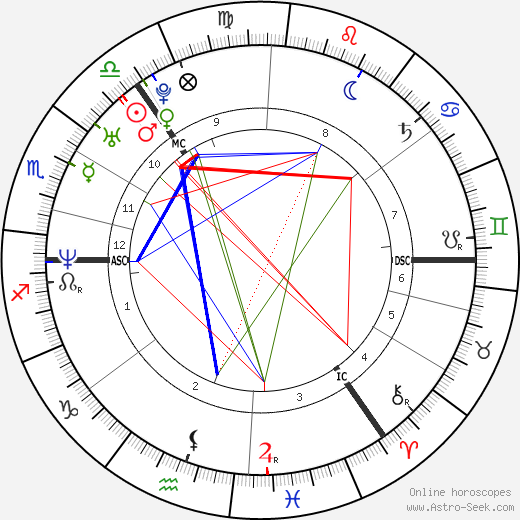 Jacqueline Pirie tema natale, oroscopo, Jacqueline Pirie oroscopi gratuiti, astrologia