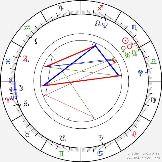 Джейк Кэздан Jake Kasdan день рождения гороскоп, Jake Kasdan Натальная карта онлайн