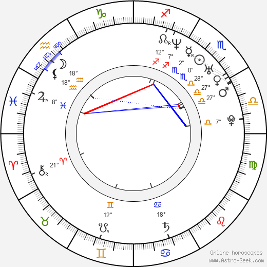 James Babson birth chart, biography, wikipedia 2018, 2019