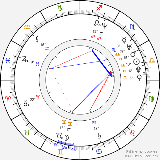 Jeremy Sisto birth chart, biography, wikipedia 2018, 2019