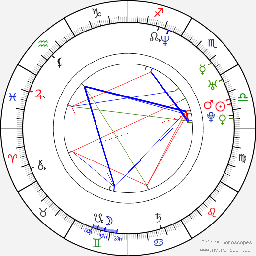 Jeremy Sisto astro natal birth chart, Jeremy Sisto horoscope, astrology