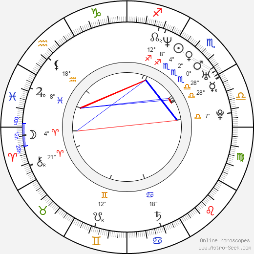 Joaquin Phoenix birth chart, biography, wikipedia 2018, 2019