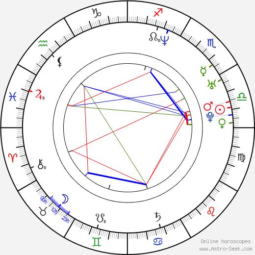 John Stecenko tema natale, oroscopo, John Stecenko oroscopi gratuiti, astrologia
