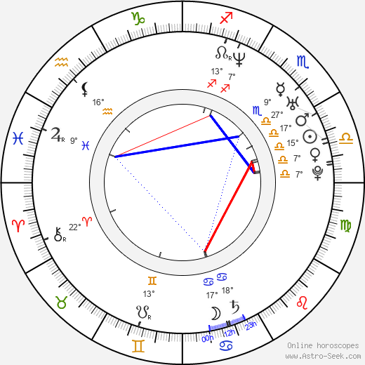 Kieren Hutchison birth chart, biography, wikipedia 2019, 2020