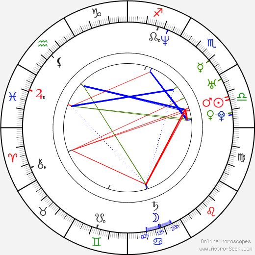 Kieren Hutchison astro natal birth chart, Kieren Hutchison horoscope, astrology